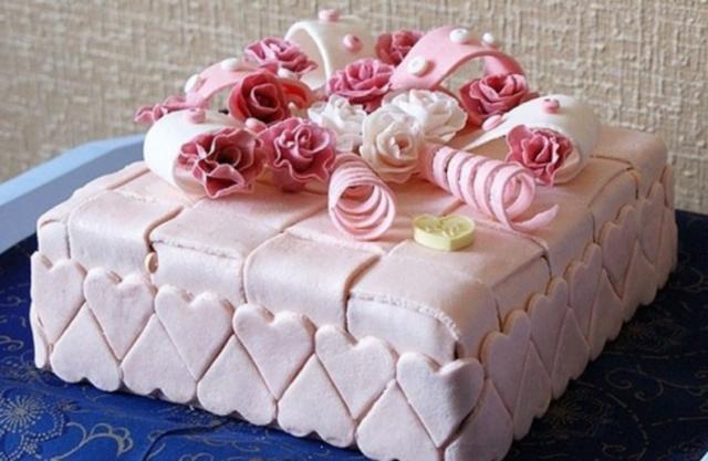 Мастика для торта с фото